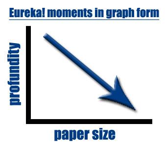 eurekamomentsgraphed